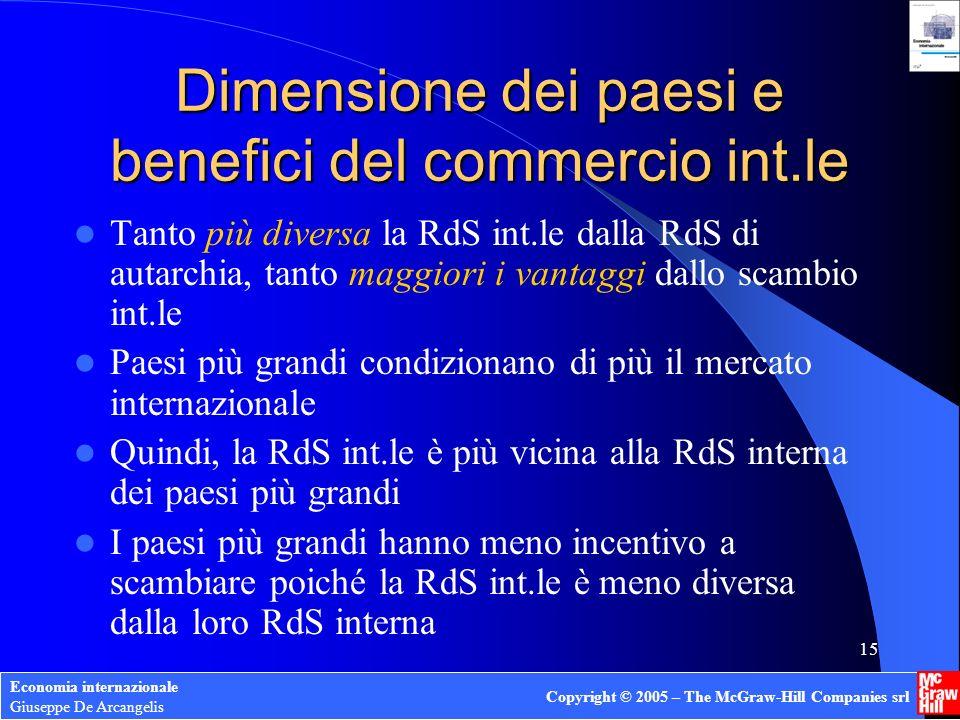 Economia internazionale Giuseppe De Arcangelis Copyright © 2005 – The McGraw-Hill Companies srl 14 Salari e commercio int.le Esempio: ogni lavoratore