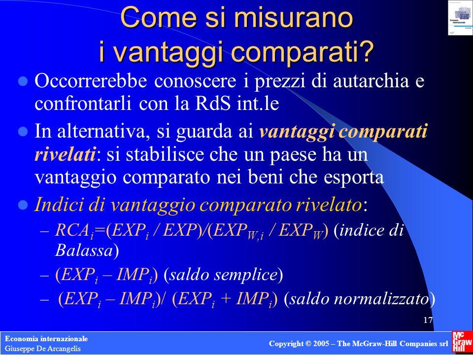 Economia internazionale Giuseppe De Arcangelis Copyright © 2005 – The McGraw-Hill Companies srl 16 Sommario Secondo la teoria di Ricardo dei costi com
