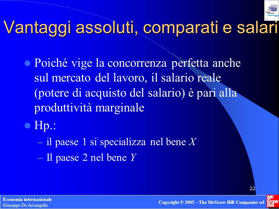 Economia internazionale Giuseppe De Arcangelis Copyright © 2005 – The McGraw-Hill Companies srl 21 Esportazioni e Importazioni Y OX p1p1 p* P1P1 C1C1