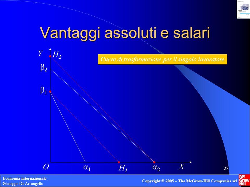 Economia internazionale Giuseppe De Arcangelis Copyright © 2005 – The McGraw-Hill Companies srl 22 Vantaggi assoluti, comparati e salari Poiché vige l