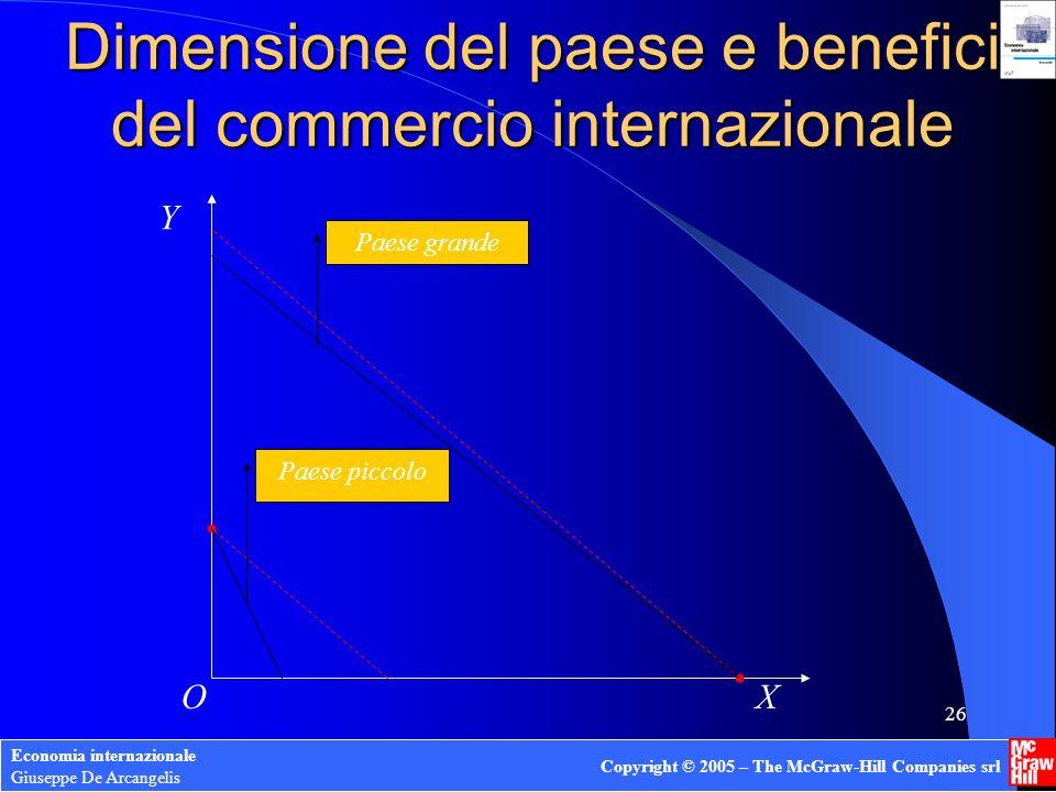 Economia internazionale Giuseppe De Arcangelis Copyright © 2005 – The McGraw-Hill Companies srl 25 Commercio int.le e salari Nel paese con vantaggi as