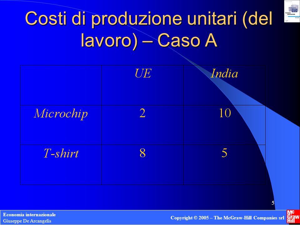 Economia internazionale Giuseppe De Arcangelis Copyright © 2005 – The McGraw-Hill Companies srl 5 Costi di produzione unitari (del lavoro) – Caso A