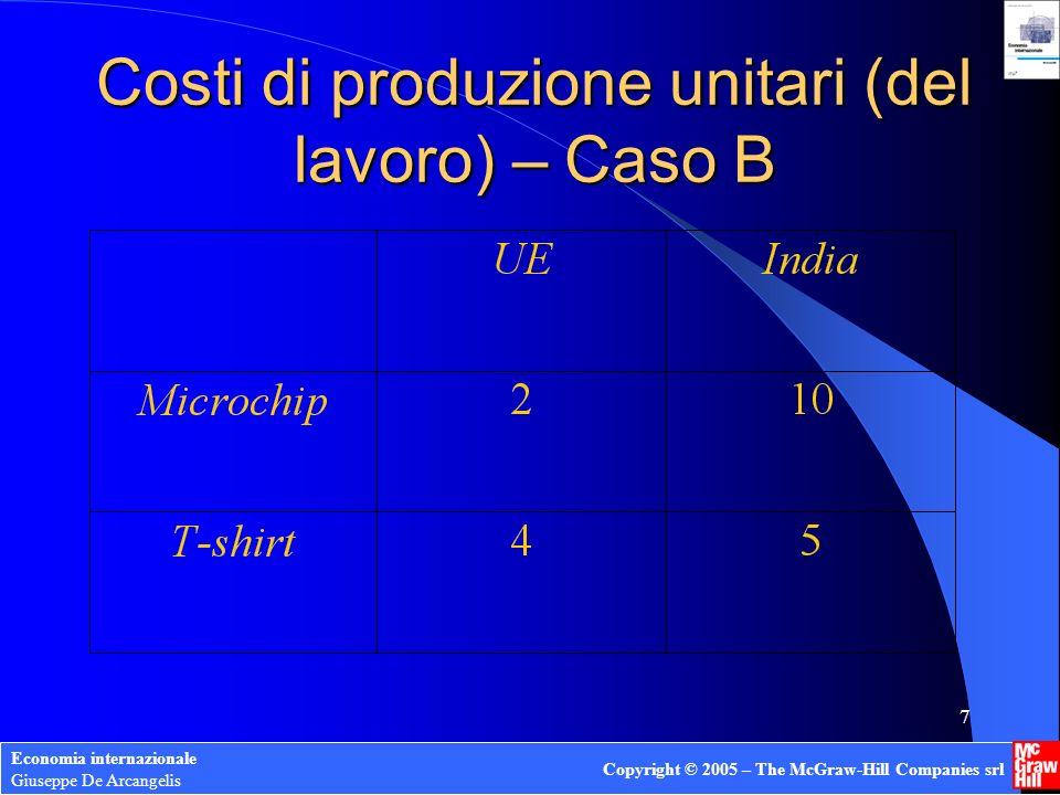 Economia internazionale Giuseppe De Arcangelis Copyright © 2005 – The McGraw-Hill Companies srl 6 Caso A: vantaggi relativi Costo di produzione UE più