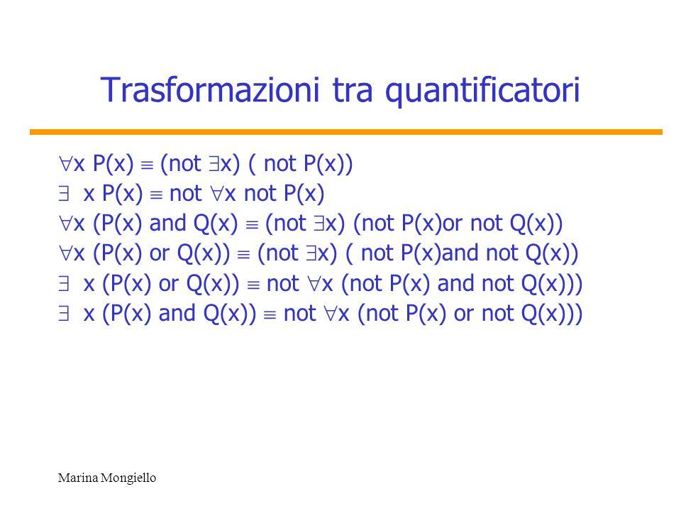 Marina Mongiello Trasformazioni tra quantificatori x P(x) (not x) ( not P(x)) x P(x) not x not P(x) x (P(x) and Q(x) (not x) (not P(x)or not Q(x)) x (