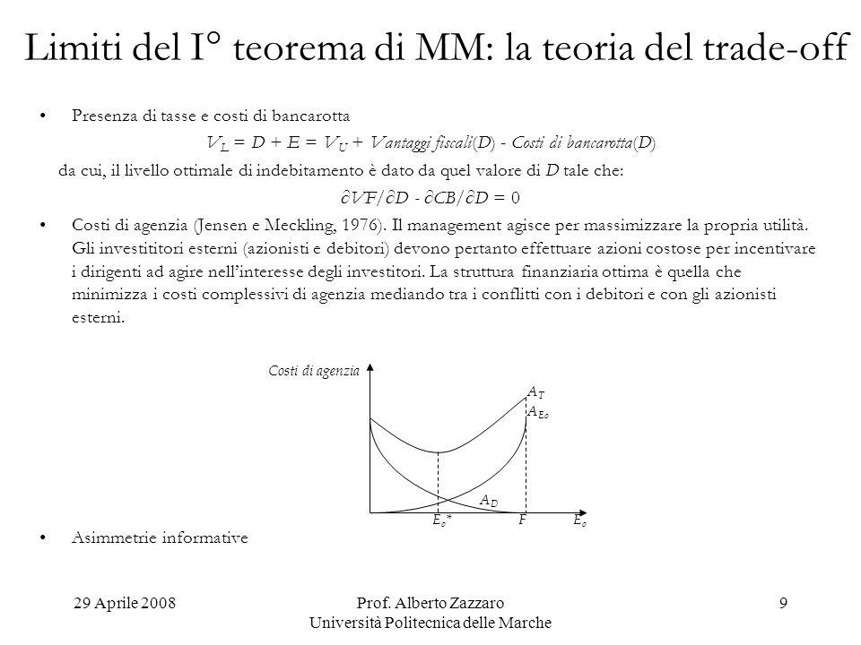 29 Aprile 2008Prof. Alberto Zazzaro Università Politecnica delle Marche 9 Limiti del I° teorema di MM: la teoria del trade-off Presenza di tasse e cos