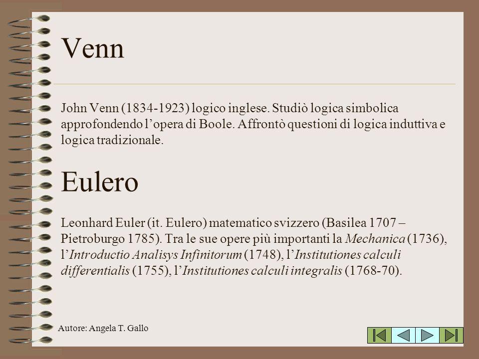Autore: Angela T. Gallo Insieme intersezione Esempio Con i diagrammi di Eulero-VennEulero-Venn. a. b. c d. e. AB