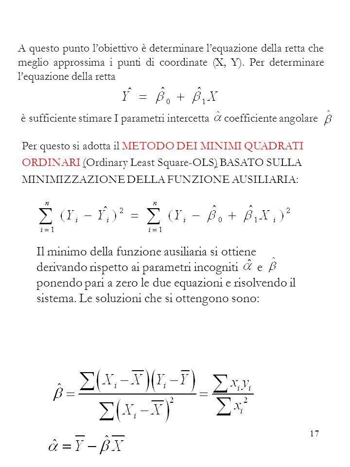 17 Per questo si adotta il METODO DEI MINIMI QUADRATI ORDINARI (Ordinary Least Square-OLS) BASATO SULLA MINIMIZZAZIONE DELLA FUNZIONE AUSILIARIA: Il m