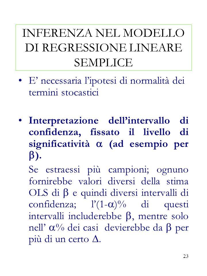 23 INFERENZA NEL MODELLO DI REGRESSIONE LINEARE SEMPLICE E necessaria lipotesi di normalità dei termini stocastici Interpretazione dellintervallo di c