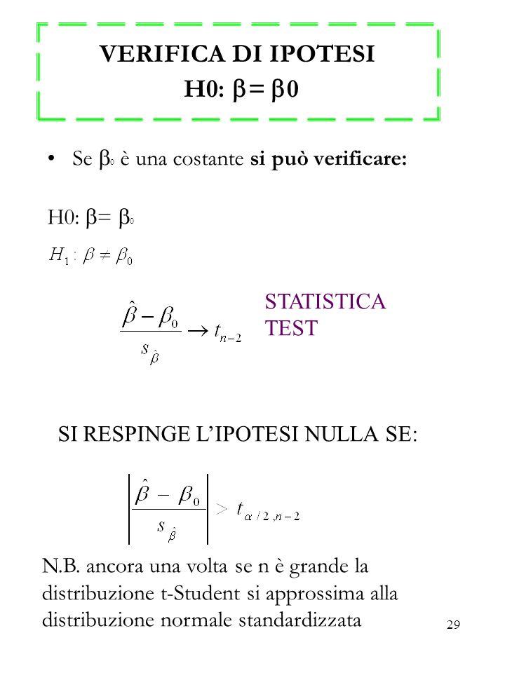 29 VERIFICA DI IPOTESI H0: = 0 Se 0 è una costante si può verificare: H0: = 0 STATISTICA TEST SI RESPINGE LIPOTESI NULLA SE: N.B. ancora una volta se