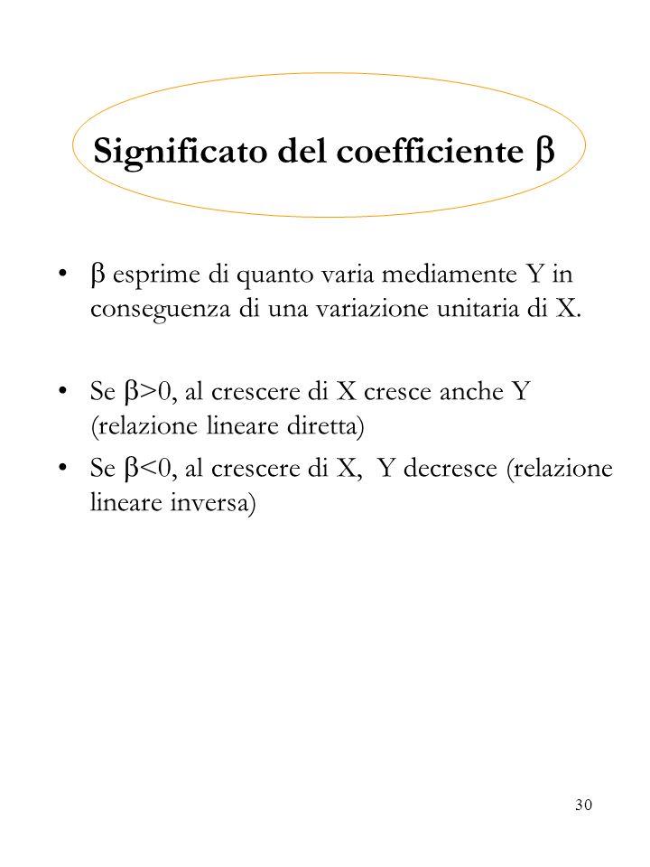 30 Significato del coefficiente esprime di quanto varia mediamente Y in conseguenza di una variazione unitaria di X. Se >0, al crescere di X cresce an