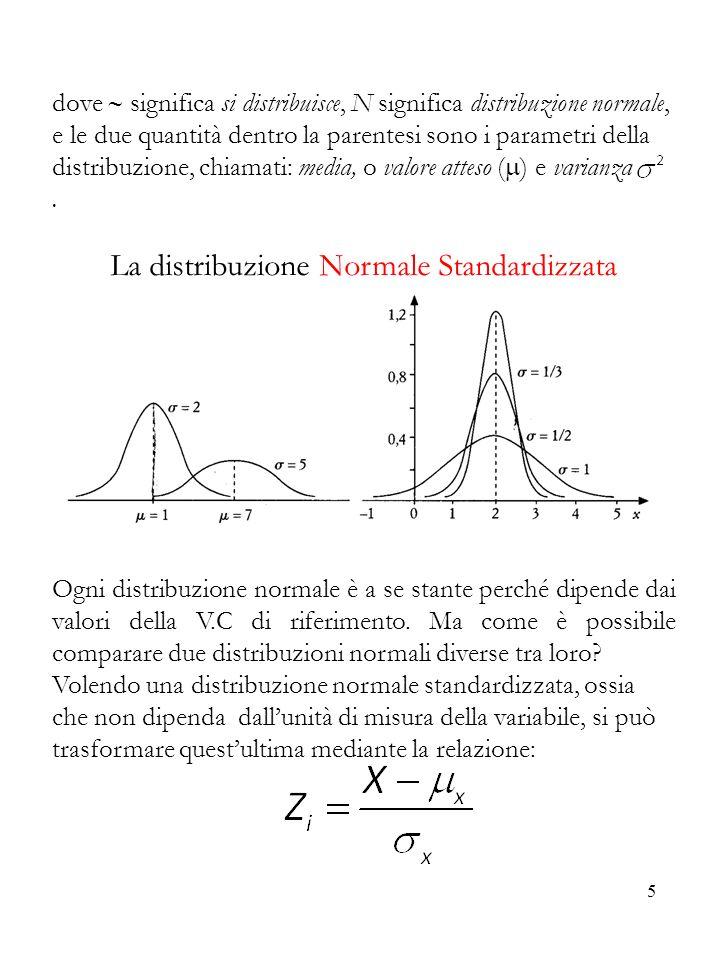 5 dove significa si distribuisce, N significa distribuzione normale, e le due quantità dentro la parentesi sono i parametri della distribuzione, chiam