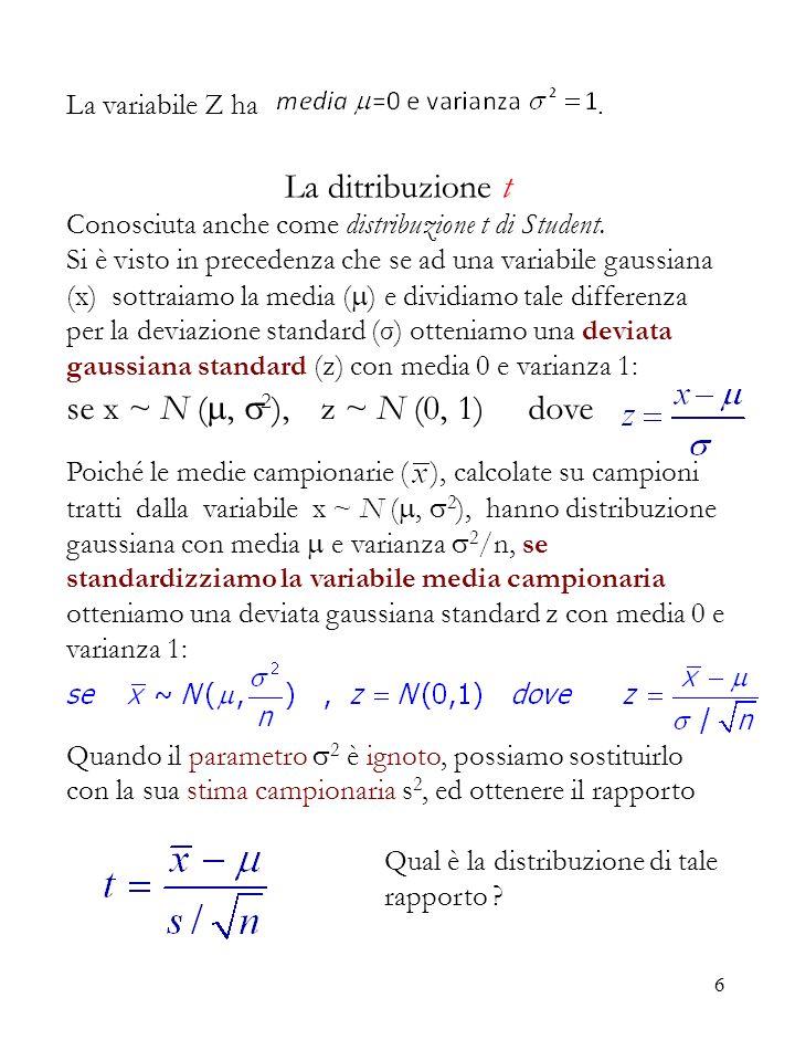 6 La variabile Z ha. La ditribuzione t Conosciuta anche come distribuzione t di Student. Si è visto in precedenza che se ad una variabile gaussiana (x