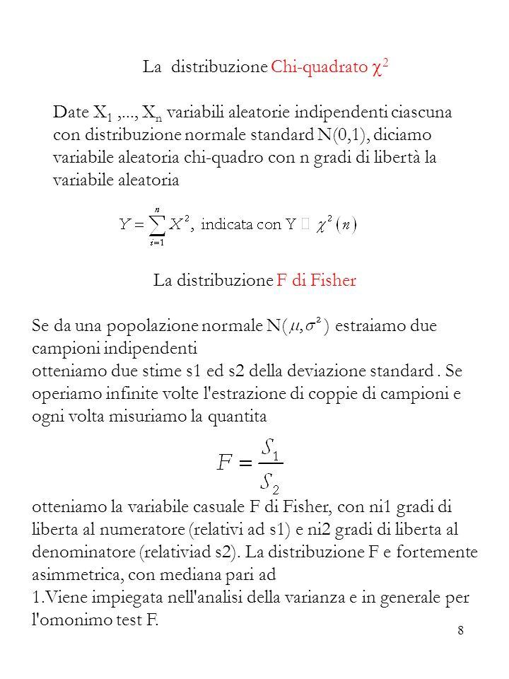 8 La distribuzione Chi-quadrato 2 Date X 1,..., X n variabili aleatorie indipendenti ciascuna con distribuzione normale standard N(0,1), diciamo varia