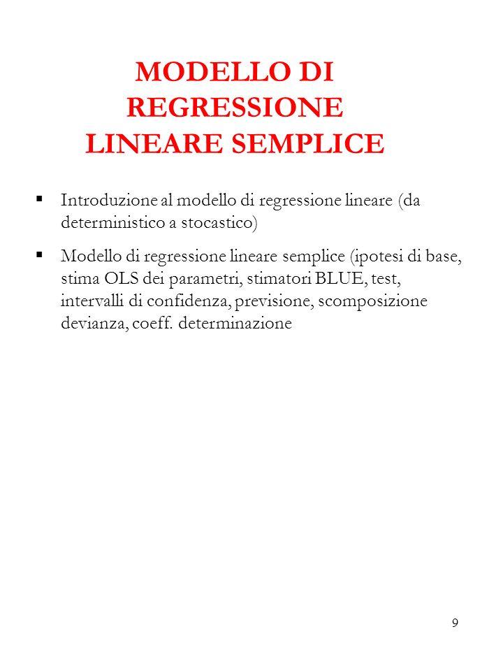 9 Introduzione al modello di regressione lineare (da deterministico a stocastico) Modello di regressione lineare semplice (ipotesi di base, stima OLS