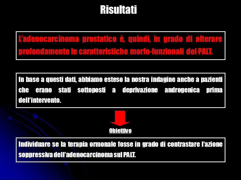 Risultati Ladenocarcinoma prostatico è, quindi, in grado di alterare profondamente le caratteristiche morfo-funzionali del PALT. In base a questi dati