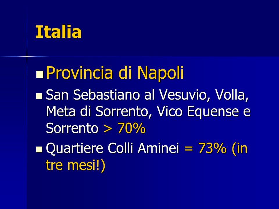 Italia Provincia di Napoli Provincia di Napoli San Sebastiano al Vesuvio, Volla, Meta di Sorrento, Vico Equense e Sorrento > 70% San Sebastiano al Ves