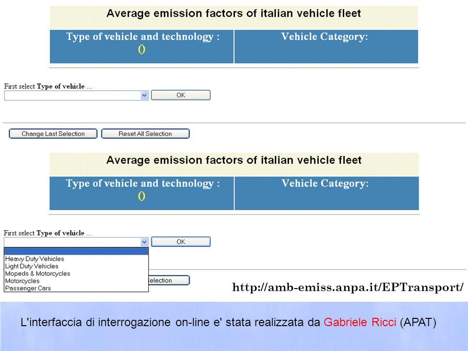 L'interfaccia di interrogazione on-line e' stata realizzata da Gabriele Ricci (APAT)