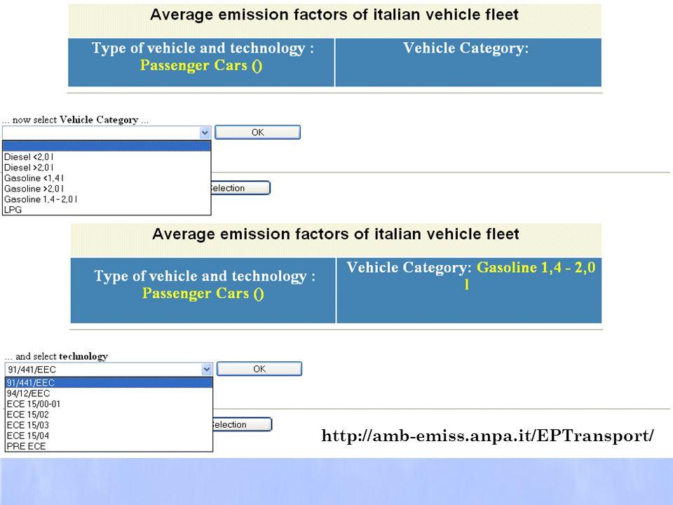 http://amb-emiss.anpa.it/EPTransport/