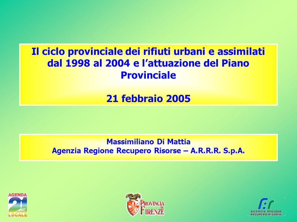 Il ciclo provinciale dei rifiuti urbani e assimilati dal 1998 al 2004 e lattuazione del Piano Provinciale 21 febbraio 2005 Massimiliano Di Mattia Agen
