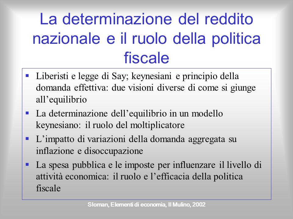 Sloman, Elementi di economia, Il Mulino, 2002 La determinazione del reddito nazionale e il ruolo della politica fiscale Liberisti e legge di Say; keyn