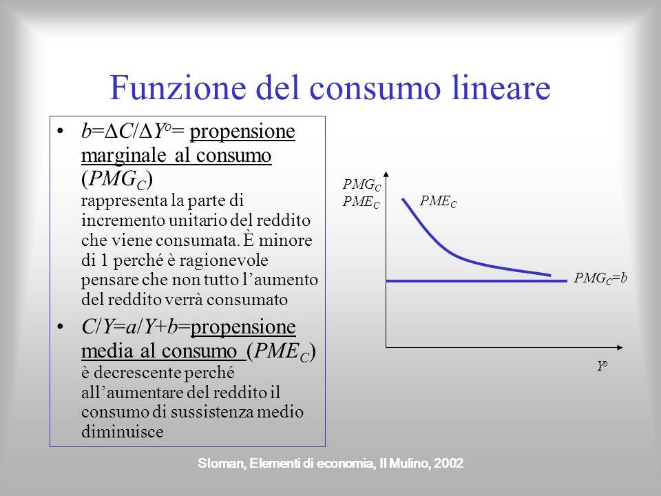 Sloman, Elementi di economia, Il Mulino, 2002 Funzione del consumo lineare b= C/ Y o = propensione marginale al consumo (PMG C ) rappresenta la parte