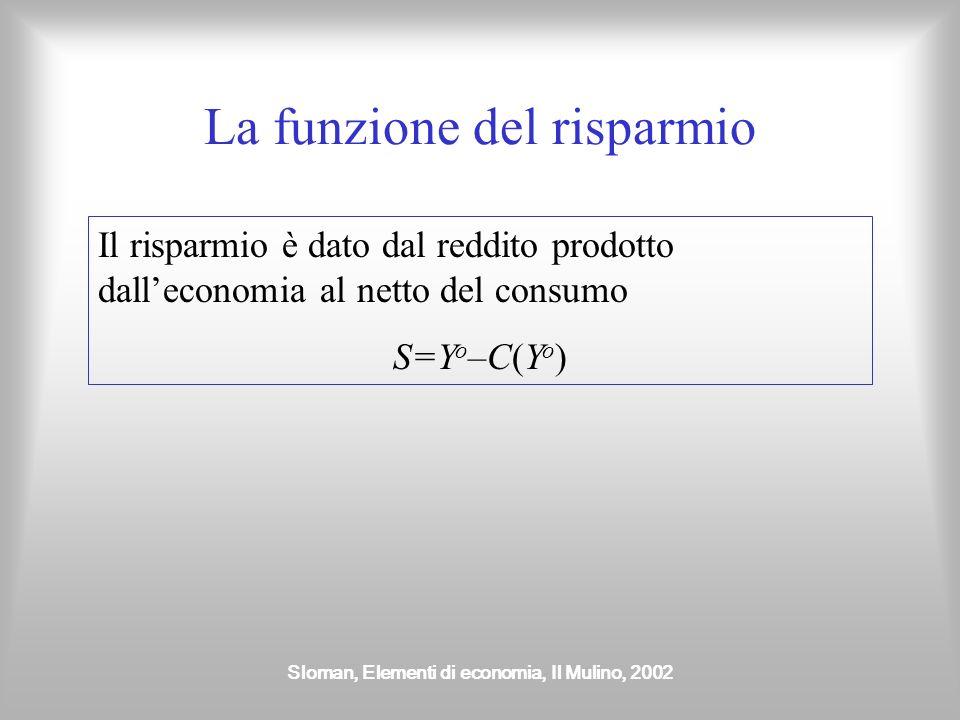 Sloman, Elementi di economia, Il Mulino, 2002 La funzione del risparmio Il risparmio è dato dal reddito prodotto dalleconomia al netto del consumo S=Y