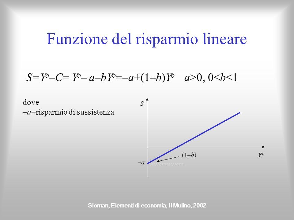 Sloman, Elementi di economia, Il Mulino, 2002 Funzione del risparmio lineare S=Y o –C= Y o – a–bY o =–a+(1–b)Y o a>0, 0<b<1 dove –a=risparmio di sussi