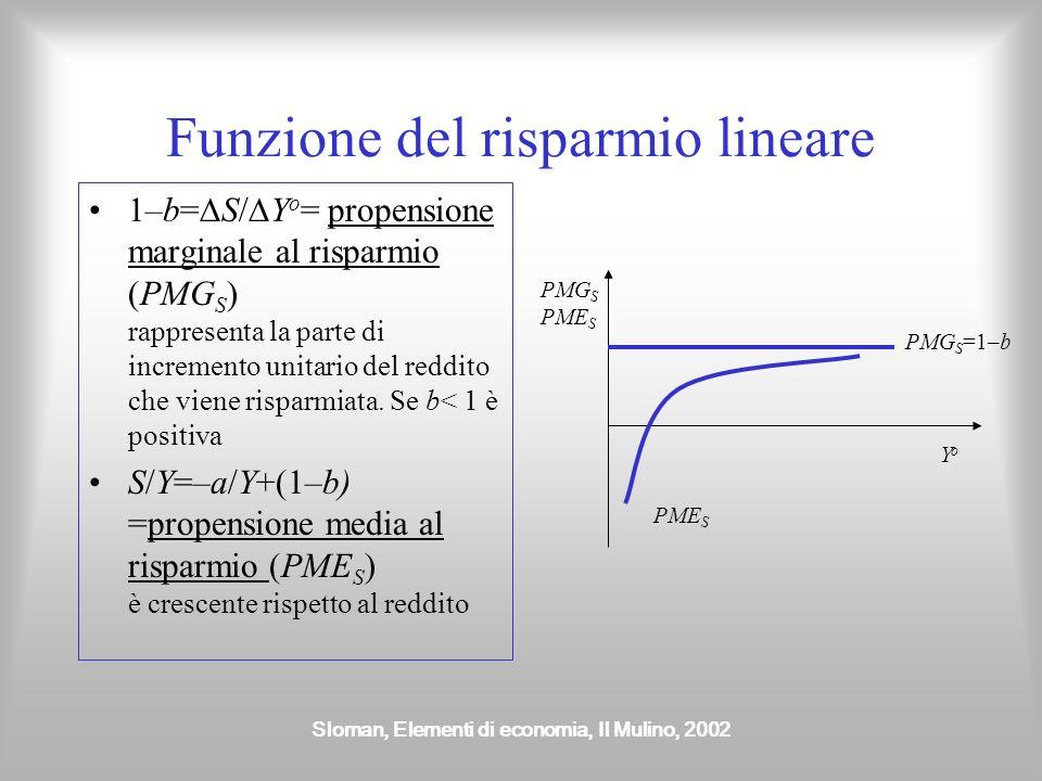 Sloman, Elementi di economia, Il Mulino, 2002 Funzione del risparmio lineare 1–b= S/ Y o = propensione marginale al risparmio (PMG S ) rappresenta la