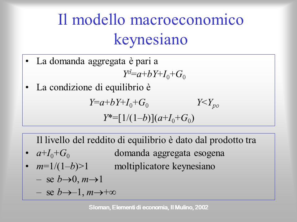 Sloman, Elementi di economia, Il Mulino, 2002 Il modello macroeconomico keynesiano La domanda aggregata è pari a Y d =a+bY+I 0 +G 0 La condizione di e