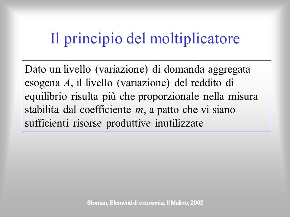 Sloman, Elementi di economia, Il Mulino, 2002 Il principio del moltiplicatore Dato un livello (variazione) di domanda aggregata esogena A, il livello