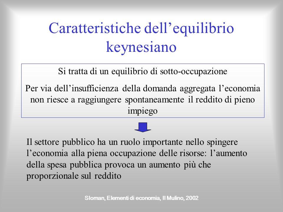 Sloman, Elementi di economia, Il Mulino, 2002 Caratteristiche dellequilibrio keynesiano Si tratta di un equilibrio di sotto-occupazione Per via dellin