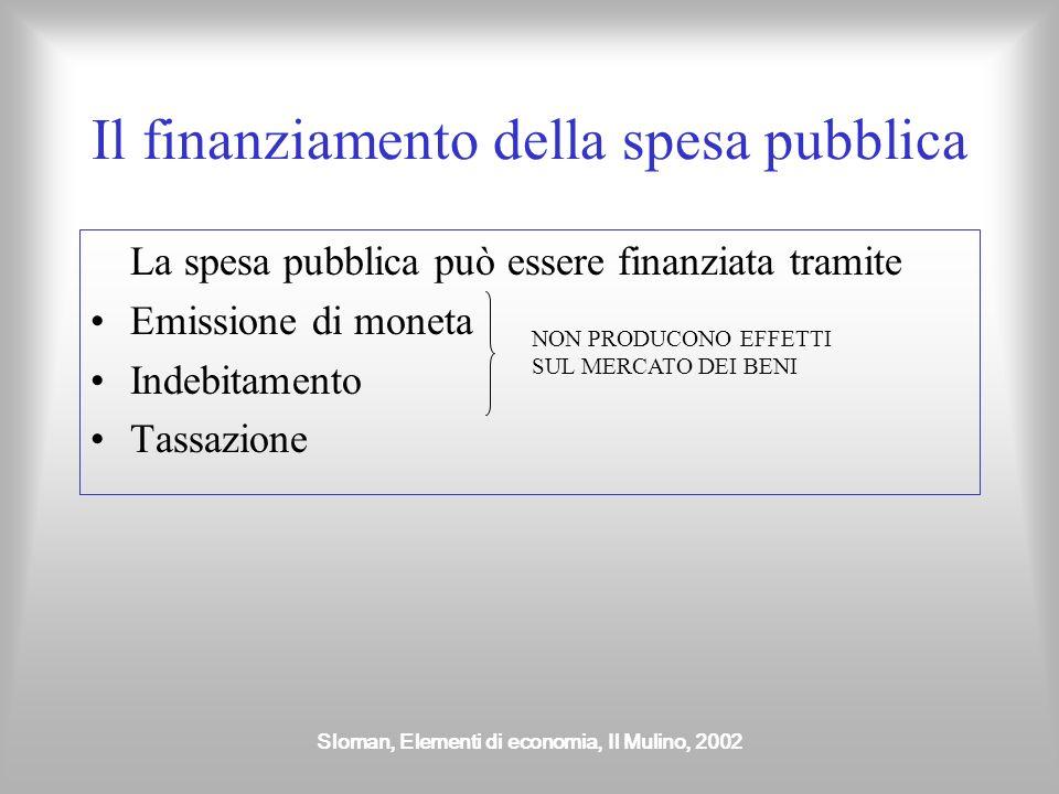 Sloman, Elementi di economia, Il Mulino, 2002 Il finanziamento della spesa pubblica La spesa pubblica può essere finanziata tramite Emissione di monet
