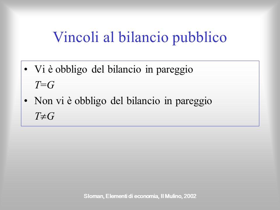Sloman, Elementi di economia, Il Mulino, 2002 Vincoli al bilancio pubblico Vi è obbligo del bilancio in pareggio T=GT=G Non vi è obbligo del bilancio