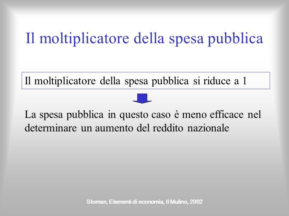 Sloman, Elementi di economia, Il Mulino, 2002 Il moltiplicatore della spesa pubblica Il moltiplicatore della spesa pubblica si riduce a 1 La spesa pub