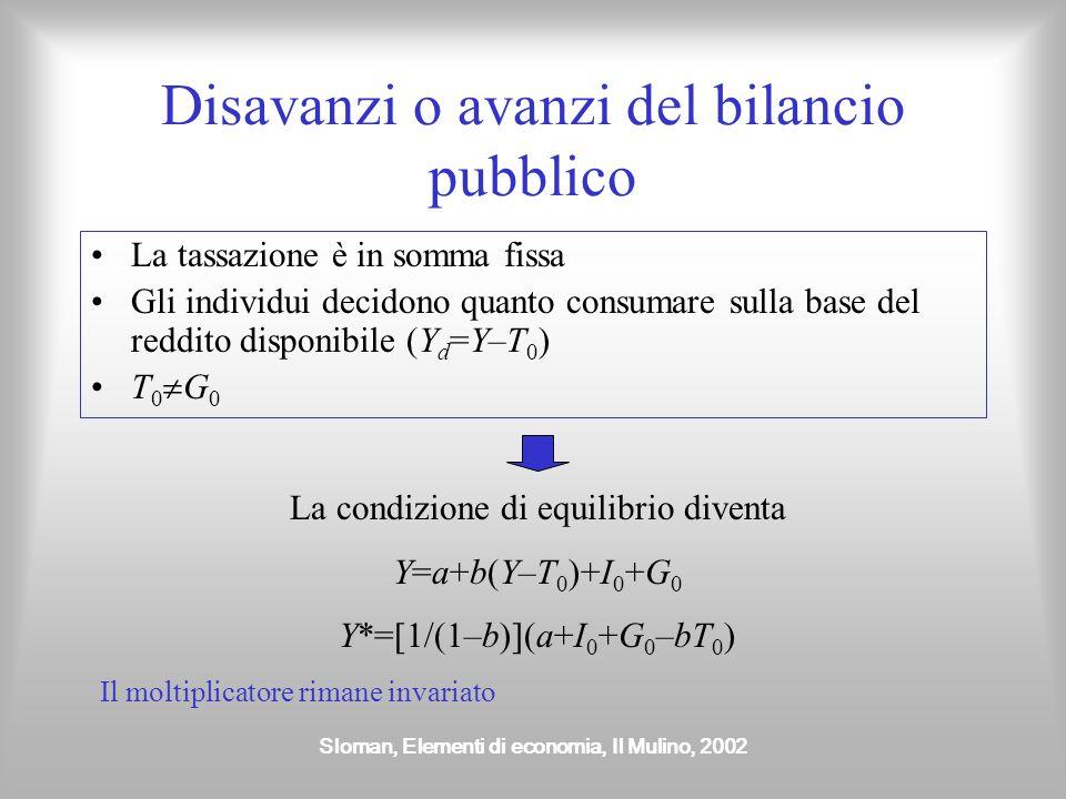 Sloman, Elementi di economia, Il Mulino, 2002 Disavanzi o avanzi del bilancio pubblico La tassazione è in somma fissa Gli individui decidono quanto co