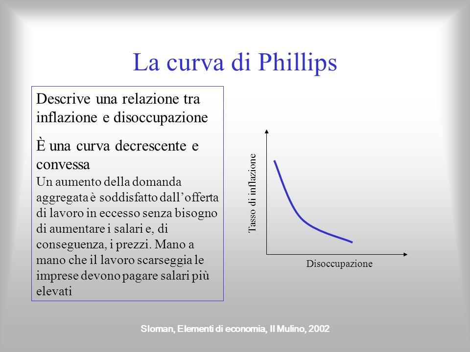 Sloman, Elementi di economia, Il Mulino, 2002 La curva di Phillips Descrive una relazione tra inflazione e disoccupazione È una curva decrescente e co