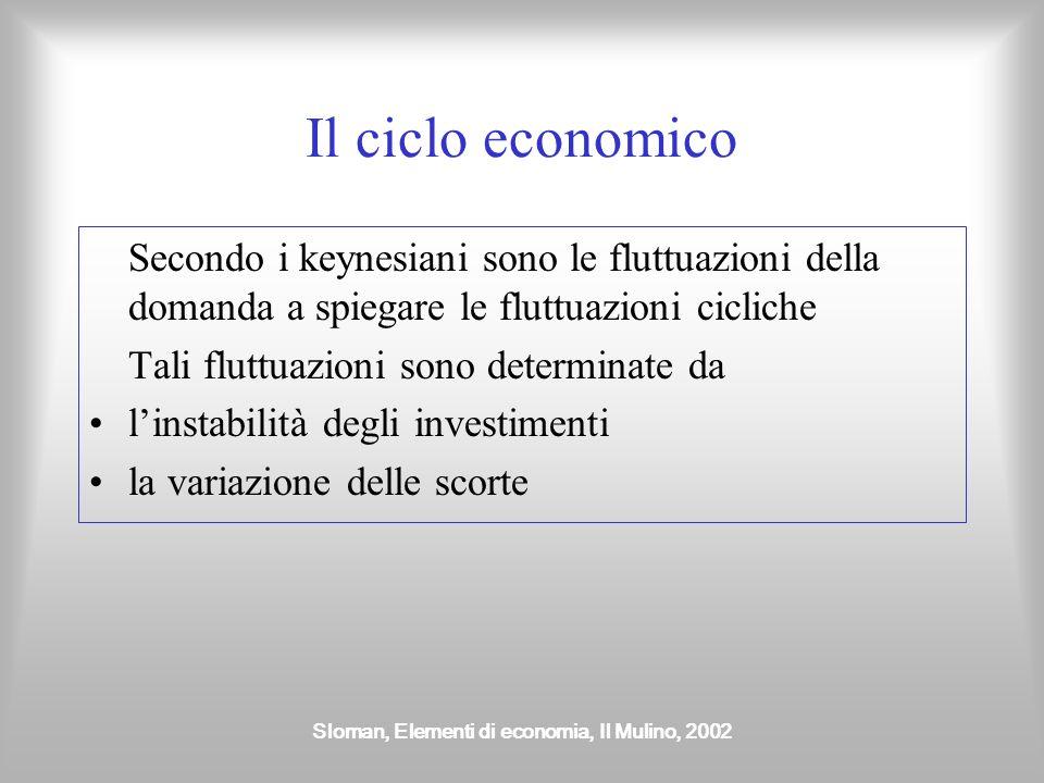 Sloman, Elementi di economia, Il Mulino, 2002 Il ciclo economico Secondo i keynesiani sono le fluttuazioni della domanda a spiegare le fluttuazioni ci