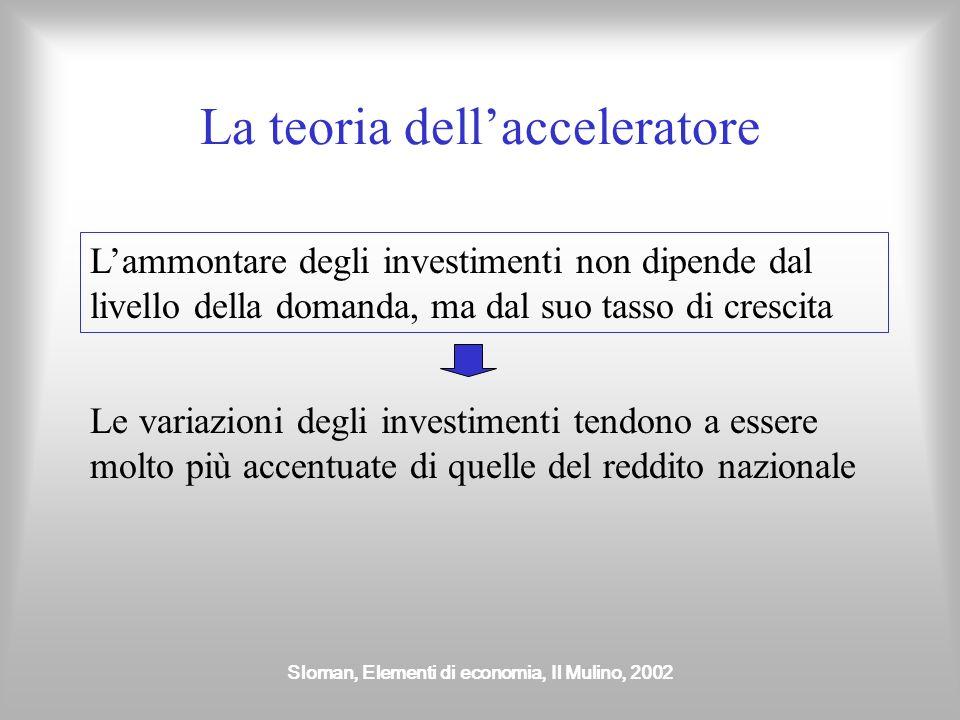 Sloman, Elementi di economia, Il Mulino, 2002 La teoria dellacceleratore Lammontare degli investimenti non dipende dal livello della domanda, ma dal s