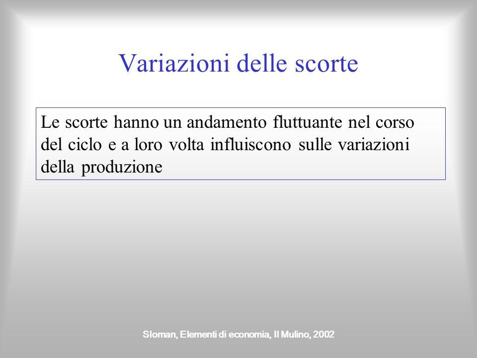 Sloman, Elementi di economia, Il Mulino, 2002 Variazioni delle scorte Le scorte hanno un andamento fluttuante nel corso del ciclo e a loro volta influ