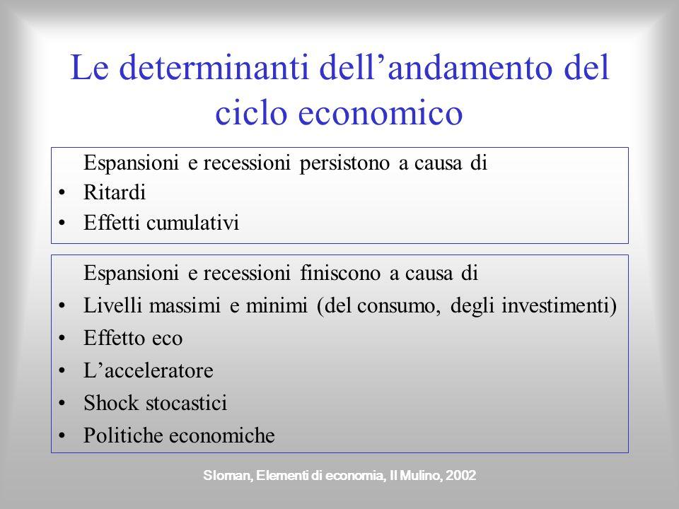 Sloman, Elementi di economia, Il Mulino, 2002 Le determinanti dellandamento del ciclo economico Espansioni e recessioni persistono a causa di Ritardi