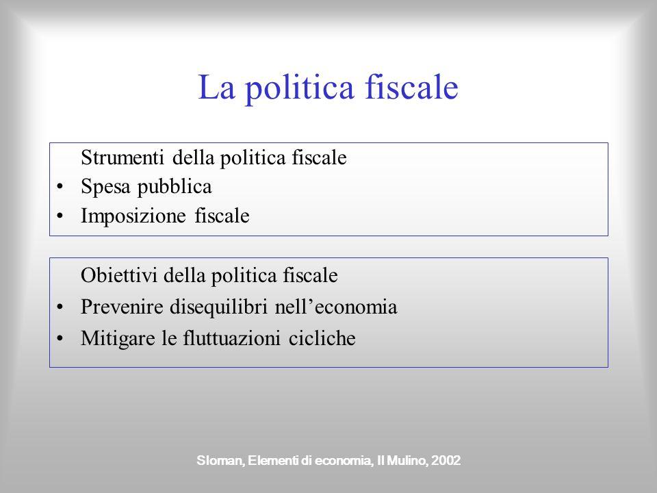 Sloman, Elementi di economia, Il Mulino, 2002 La politica fiscale Strumenti della politica fiscale Spesa pubblica Imposizione fiscale Obiettivi della