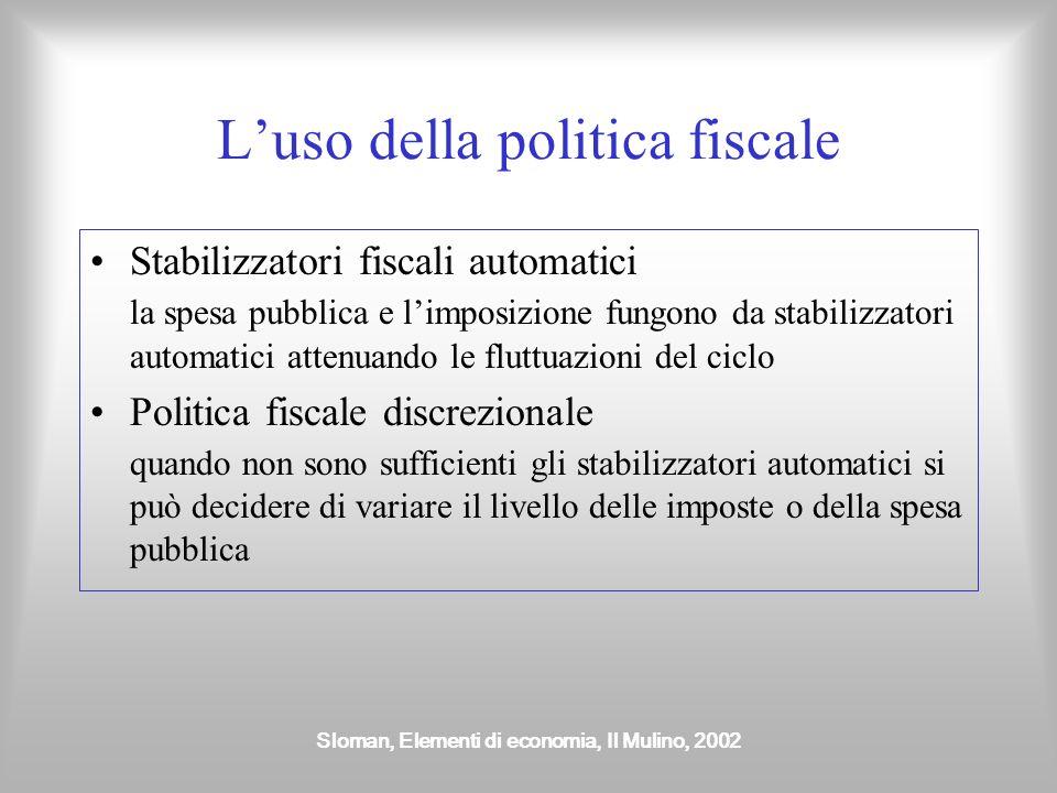 Sloman, Elementi di economia, Il Mulino, 2002 Luso della politica fiscale Stabilizzatori fiscali automatici la spesa pubblica e limposizione fungono d