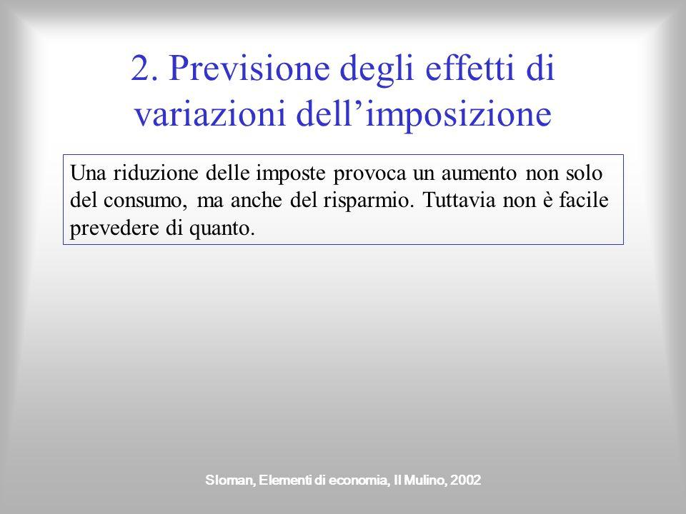 Sloman, Elementi di economia, Il Mulino, 2002 2. Previsione degli effetti di variazioni dellimposizione Una riduzione delle imposte provoca un aumento