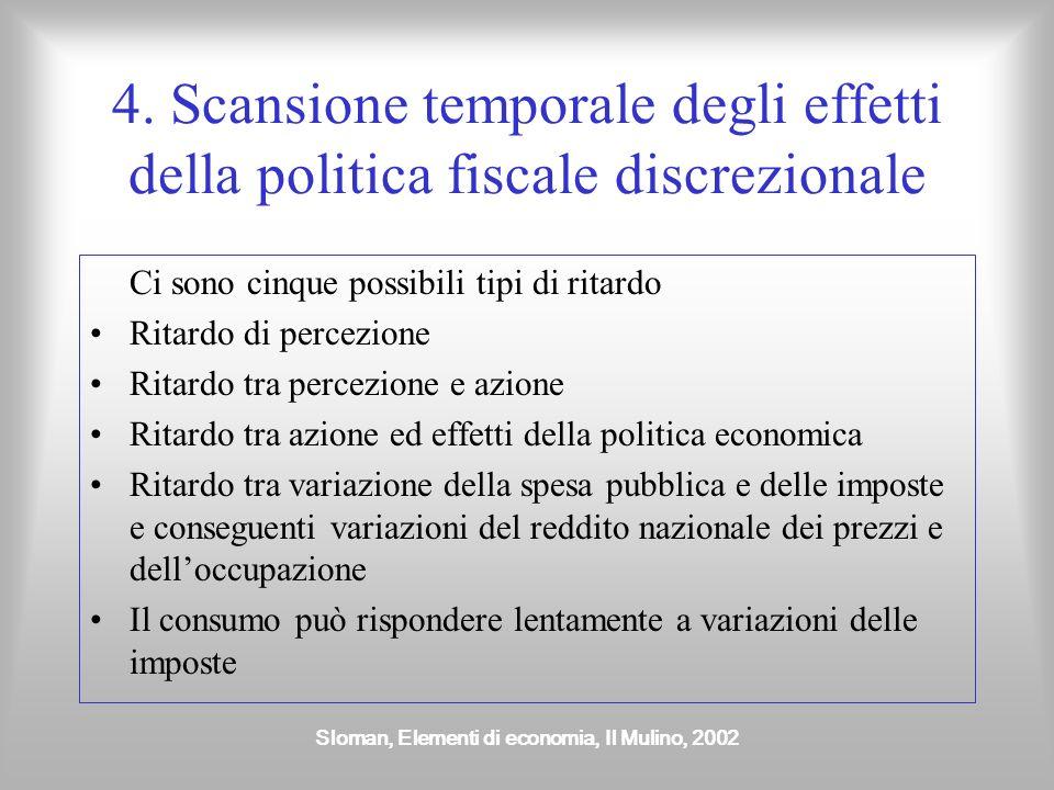 Sloman, Elementi di economia, Il Mulino, 2002 4. Scansione temporale degli effetti della politica fiscale discrezionale Ci sono cinque possibili tipi