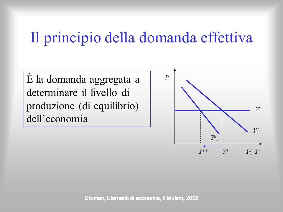 Sloman, Elementi di economia, Il Mulino, 2002 Il principio della domanda effettiva È la domanda aggregata a determinare il livello di produzione (di e
