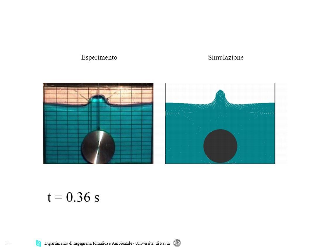 Dipartimento di Ingegneria Idraulica e Ambientale - Universita di Pavia 11 Esperimento Simulazione t = 0.36 s