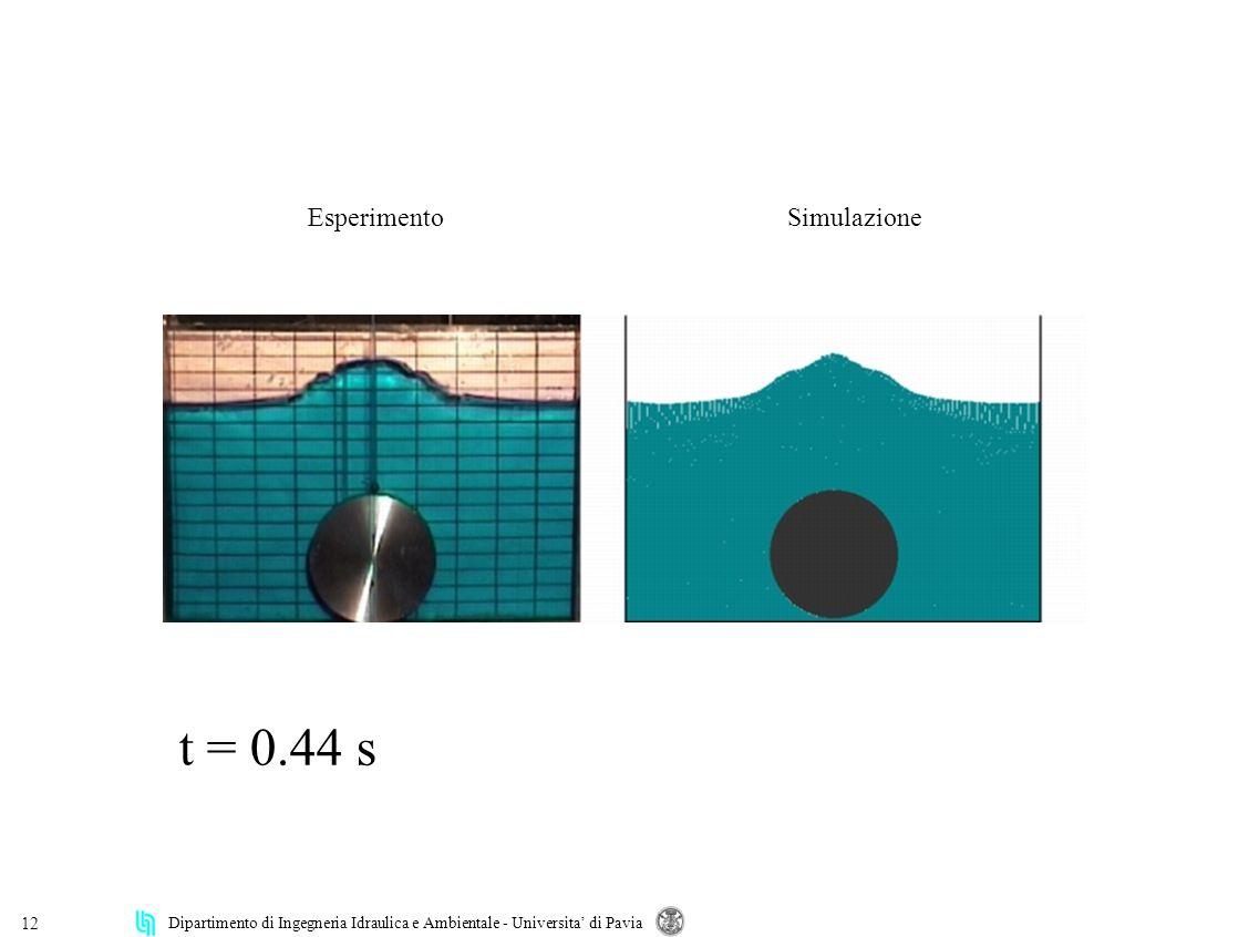 Dipartimento di Ingegneria Idraulica e Ambientale - Universita di Pavia 12 Esperimento Simulazione t = 0.44 s