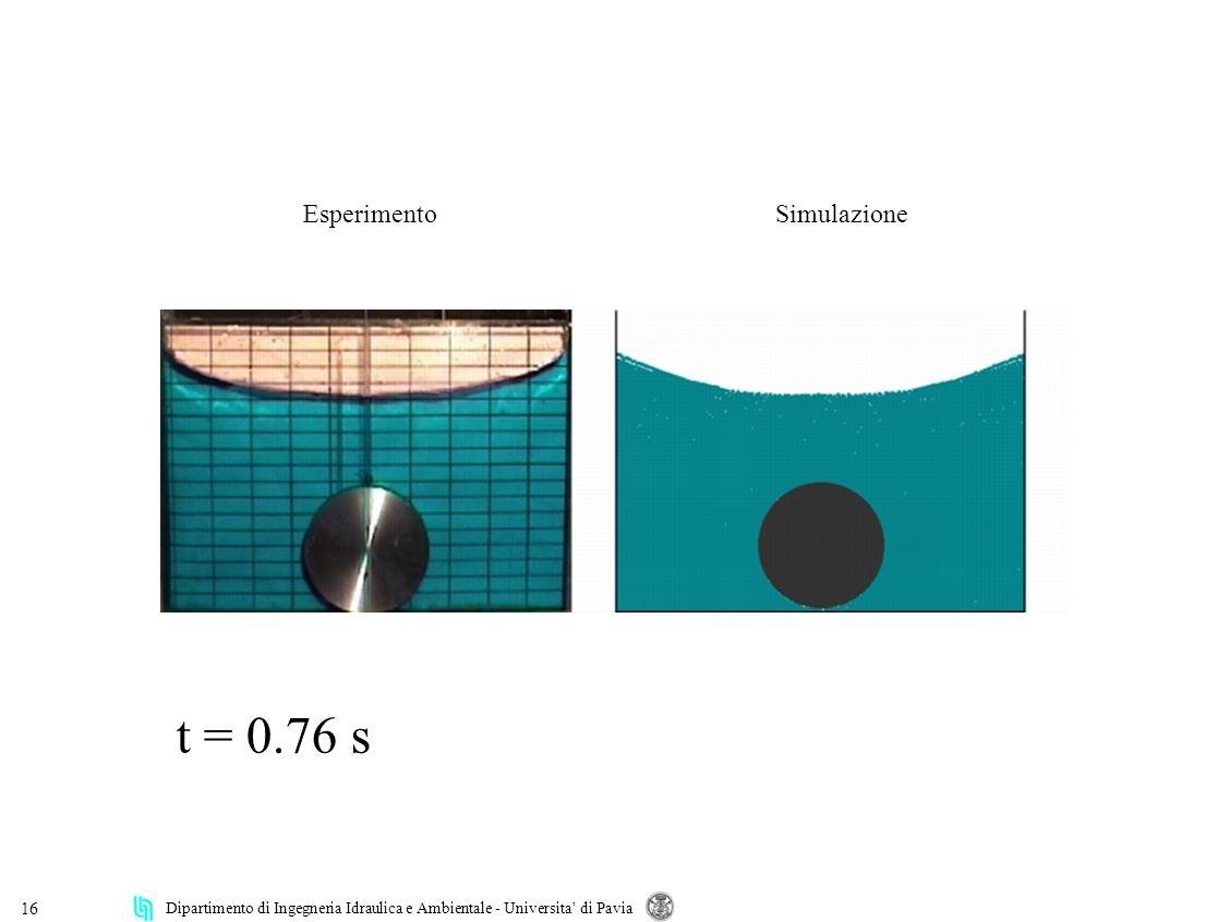 Dipartimento di Ingegneria Idraulica e Ambientale - Universita di Pavia 16 Esperimento Simulazione t = 0.76 s