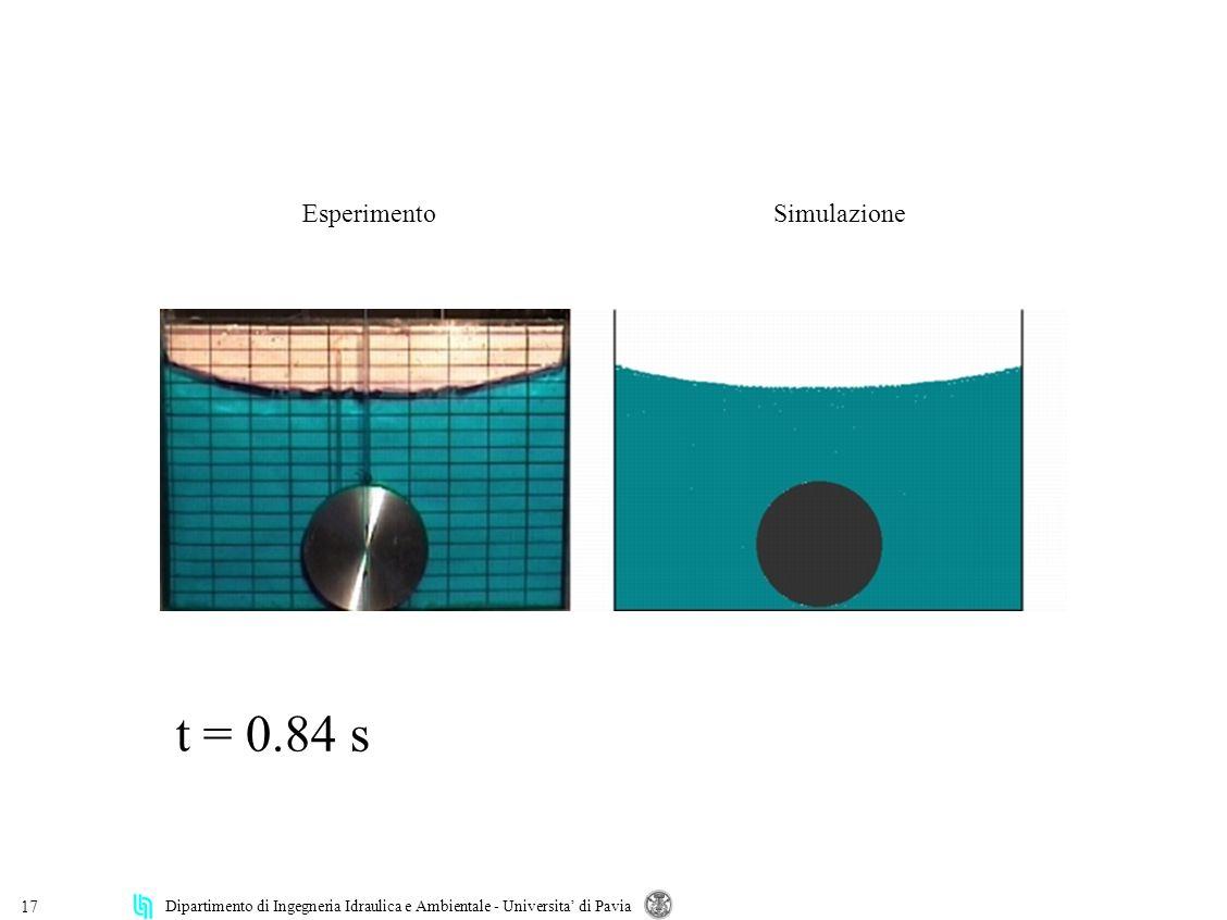 Dipartimento di Ingegneria Idraulica e Ambientale - Universita di Pavia 17 Esperimento Simulazione t = 0.84 s