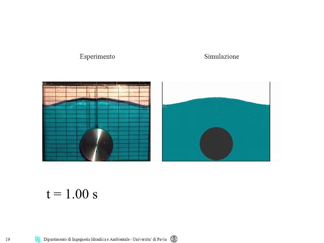 Dipartimento di Ingegneria Idraulica e Ambientale - Universita di Pavia 19 Esperimento Simulazione t = 1.00 s
